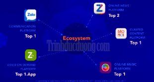 Hệ sinh thái bán hàng trên Zalo